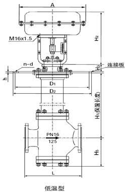 zman气动薄膜双座调节阀图片