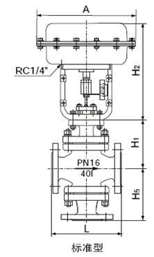 x气动薄膜三通调节阀.jpg图片