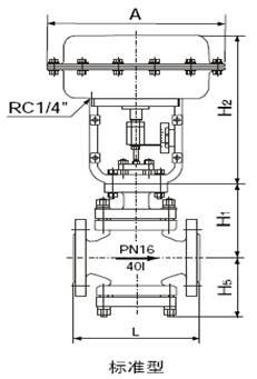zmap气动薄膜单座调节阀图片