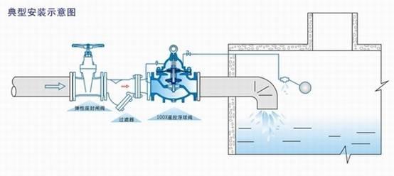 电路 电路图 电子 原理图 554_248